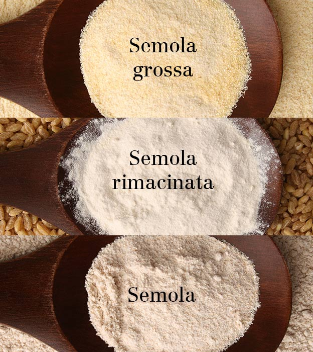 Mahlgrade von italienschem Mehl